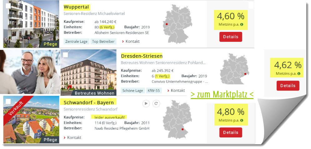 Immobilienlage verschiedener deutscher Städte